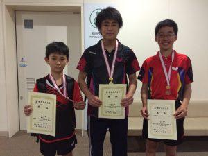 3位!優勝!3位!川崎市中学生学年別大会!